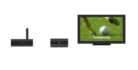 карта москвы с метро 2020 года с новыми станциями